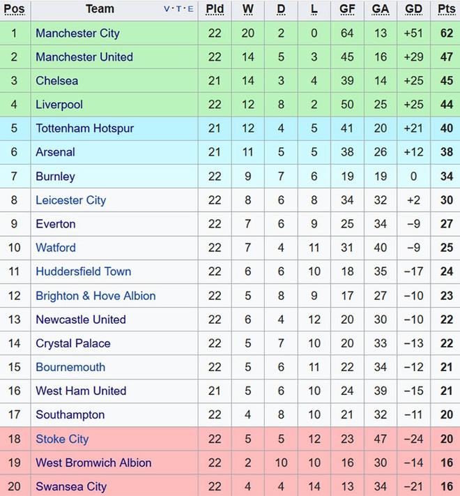 Tottenham van kem nhom du Champions League 4 diem hinh anh 12
