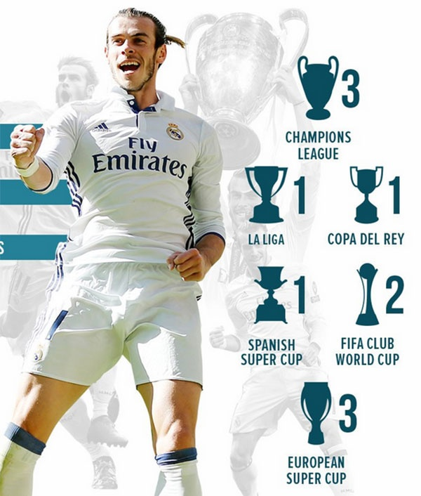 Zidane khuyen cau thu Real kien nhan cho co hoi hinh anh 2