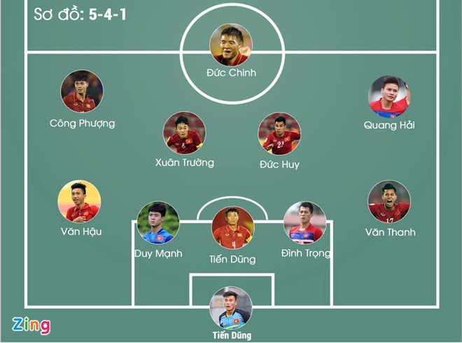 U23 Viet Nam thua nguoc Han Quoc 1-2 o giai chau A hinh anh 20