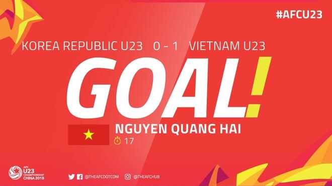 U23 Viet Nam thua nguoc Han Quoc 1-2 o giai chau A hinh anh 16