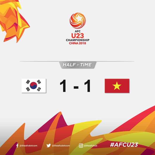U23 Viet Nam thua nguoc Han Quoc 1-2 o giai chau A hinh anh 18
