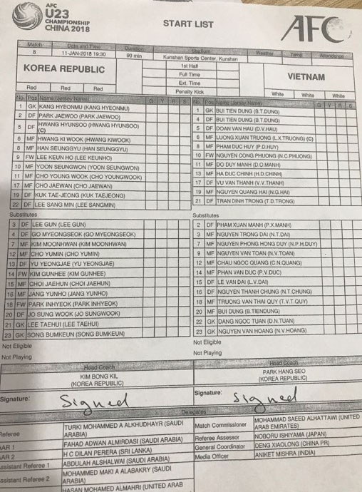 U23 Viet Nam thua nguoc Han Quoc 1-2 o giai chau A hinh anh 9