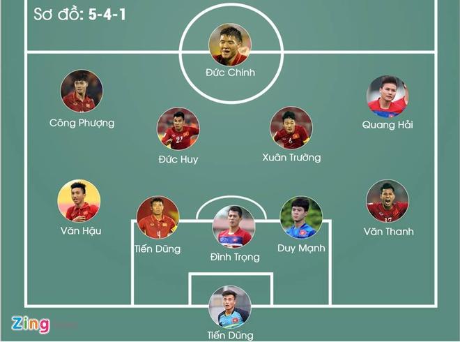 Thay Cong Phuong la quyet dinh chinh xac cua HLV Park Hang-seo hinh anh 2