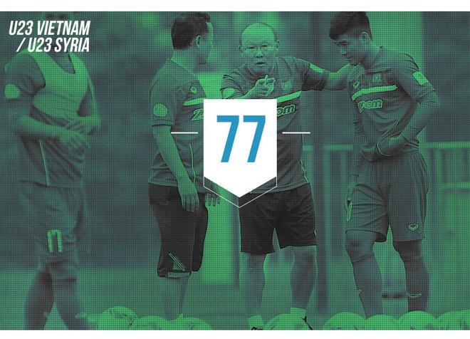 Tran U23 Viet Nam vs U23 Syria anh 15