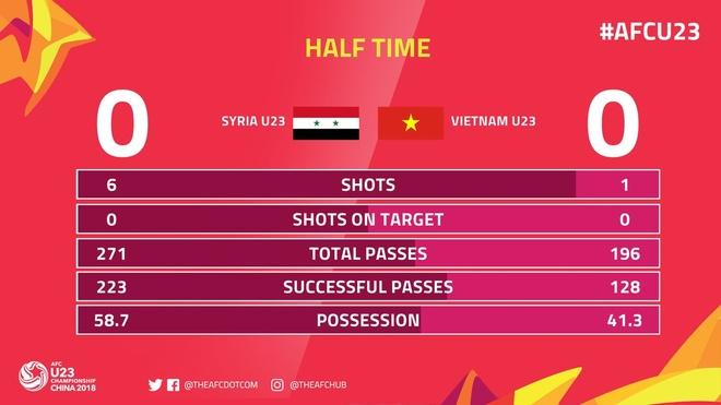 Tran U23 Viet Nam vs U23 Syria anh 32