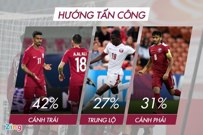Tuong thuat U23 VN vs U23 Qatar (2-2, 4-3 pen): Chien thang nghet tho hinh anh 5