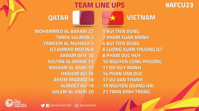 Tuong thuat U23 VN vs U23 Qatar (2-2, 4-3 pen): Chien thang nghet tho hinh anh 9