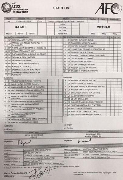 Tuong thuat U23 VN vs U23 Qatar (2-2, 4-3 pen): Chien thang nghet tho hinh anh 13