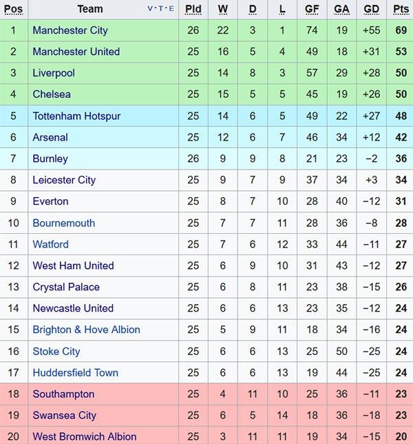 Burnley 1-1 Man City: Sterling dut diem te, HLV Guardiola tuc gian hinh anh 2