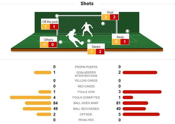 Eibar 0-2 Barca: Hung phan truoc khi gap Chelsea o Champions League hinh anh 17