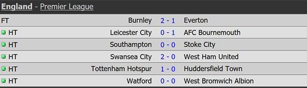 Tottenham 2-0 Huddersfield: Ngoi sao Han Quoc ghi cu dup ban thang hinh anh 23