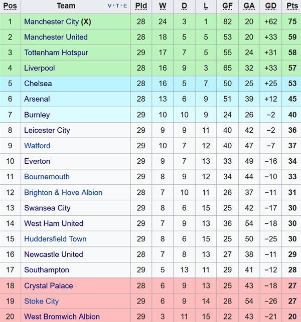 Tottenham 2-0 Huddersfield: Ngoi sao Han Quoc ghi cu dup ban thang hinh anh 2