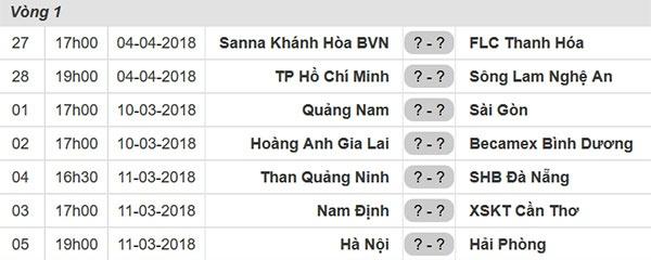 VTV co the khong truyen hinh truc tiep V.League 2018 hinh anh 2