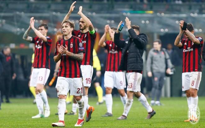'AC Milan hoang so khi gap Arsenal' hinh anh