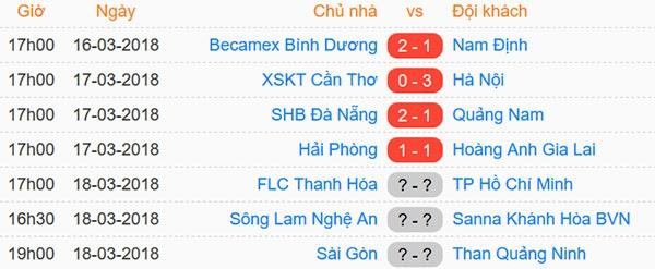 CLB Hai Phong 1-1 HAGL: Xuan Truong da phat dep mat hinh anh 3