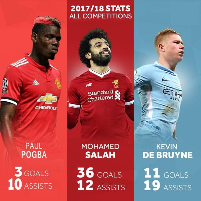 Liverpool len ke hoach can Real loi keo Salah hinh anh 2