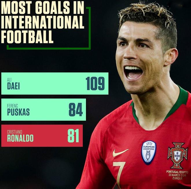 'Khong doi nao tot cho Ronaldo hon Real Madrid' hinh anh 2