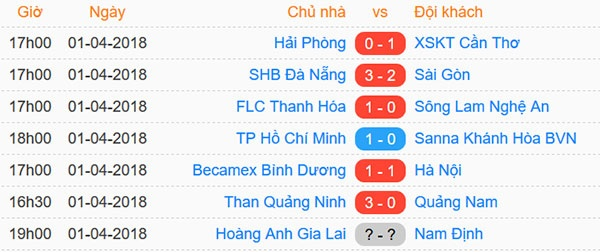HAGL 3-2 CLB Nam Dinh: Ruot duoi ty so hap dan hinh anh 25
