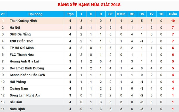 HAGL 3-2 CLB Nam Dinh: Ruot duoi ty so hap dan hinh anh 3