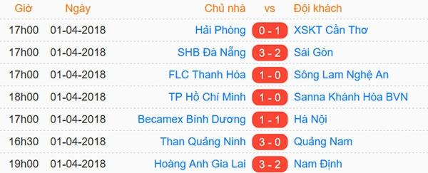 HAGL 3-2 CLB Nam Dinh: Ruot duoi ty so hap dan hinh anh 2
