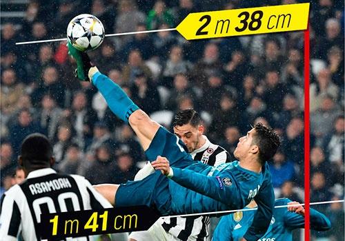 Ronaldo tung nguoi moc bong ha Buffon the nao? hinh anh