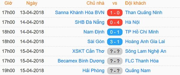 Xuan Truong da phat dep mat, HAGL van thua 1-3 truoc CLB Sai Gon hinh anh 19
