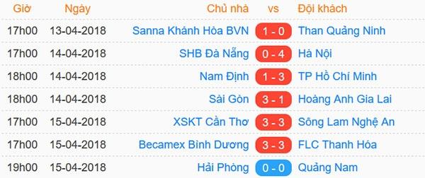 CLB Binh Duong 3-3 CLB Thanh Hoa: Con mua ban thang hinh anh 2