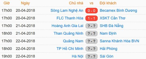 SLNA lien tiep nga vo kiem penalty, CLB Thanh Hoa hoa Can Tho 1-1 hinh anh 2
