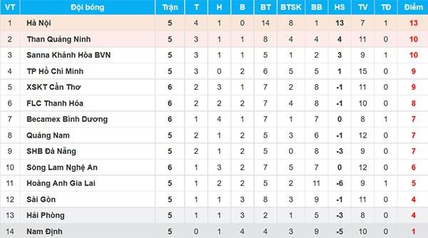 SLNA lien tiep nga vo kiem penalty, CLB Thanh Hoa hoa Can Tho 1-1 hinh anh 3