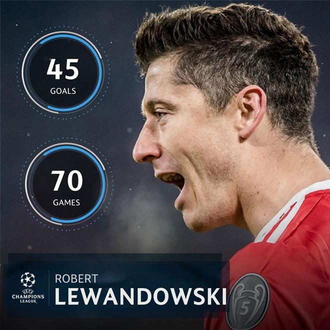 Bayern 1-2 Real: Thang nguoc nho sai lam cua doi thu hinh anh 16