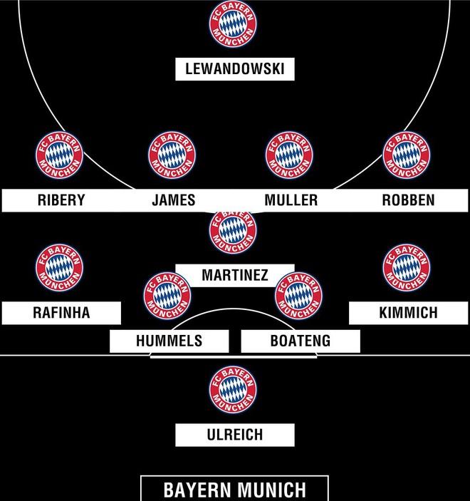 Bayern 1-2 Real: Thang nguoc nho sai lam cua doi thu hinh anh 12