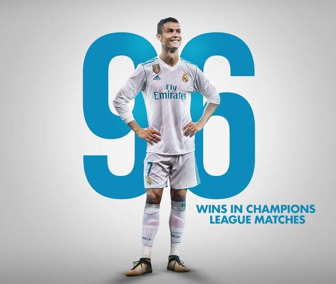 CDV lao vao san om Ronaldo sau tran thang nguoc cua Real hinh anh 8