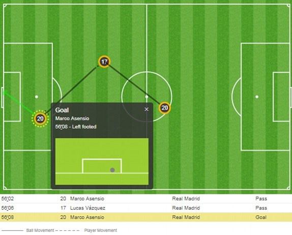 Bayern 1-2 Real: Thang nguoc nho sai lam cua doi thu hinh anh 36