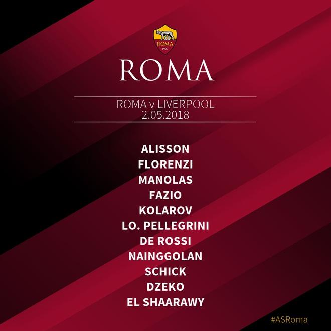 Tran AS Roma vs Liverpool anh 11