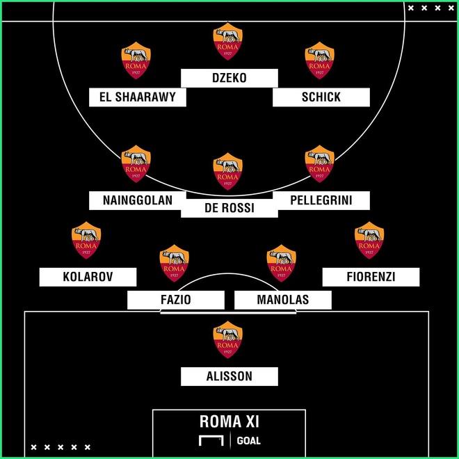 Vuot qua Roma 7-6, Liverpool vao chung ket gap Real hinh anh 12