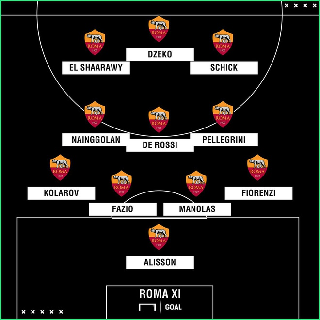 Tran AS Roma vs Liverpool anh 12