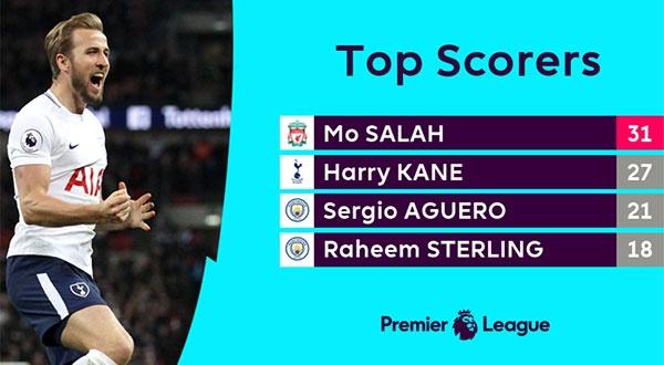 Mohamed Salah, cau thu gioi va nhan cach dep hinh anh 2