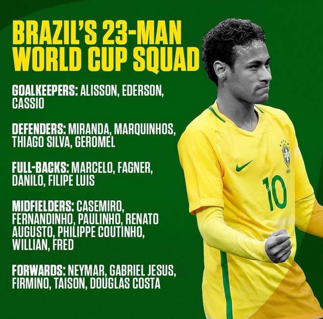 World Cup 2018: DT Duc loai Goetze, DT Anh khong su dung Joe Hart hinh anh 11