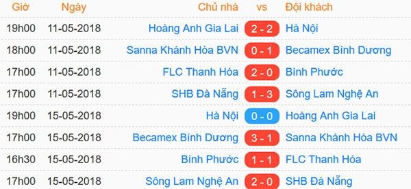 CLB Ha Noi 1-1 HAGL: Kich tinh va hap dan tren san Hang Day hinh anh 17