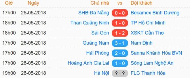 CLB Ha Noi 4-3 CLB Thanh Hoa: Man ruot duoi nghet tho hinh anh 14