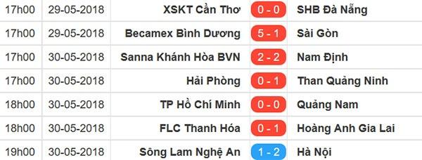 CLB Hai Phong vs CLB Quang Ninh anh 2