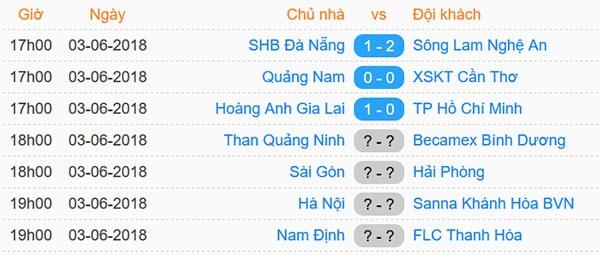 CLB Ha Noi 4-0 CLB Khanh Hoa: Quang Hai da phat dep mat hinh anh 13
