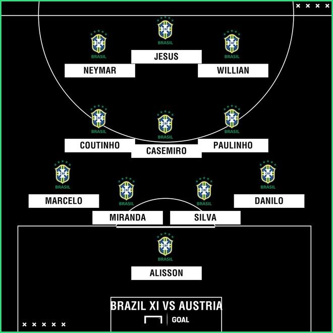DT Ao 0-3 Brazil: Neymar 'xau kim' ghi ban dep mat hinh anh 10