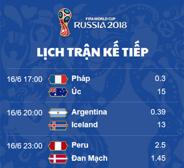 truc tiep World Cup anh 20