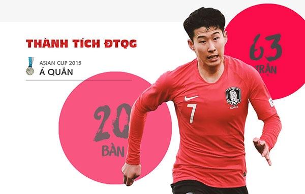 Thuy Dien vs Han Quoc (1-0): Ban thang tu cham 11 m hinh anh 3