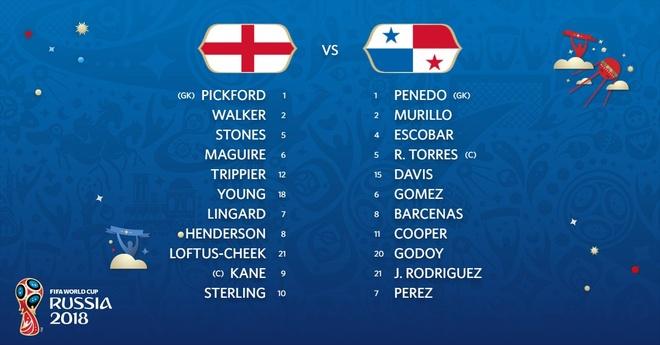 World Cup ngay 2/7: HLV Brazil 'doa' Mexico truoc dai chien hinh anh 189