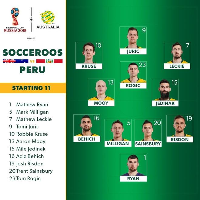 Australia vs Peru (0-2): Chien thang lich su sau 36 nam hinh anh 8