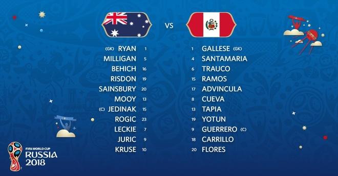 Australia vs Peru (0-2): Chien thang lich su sau 36 nam hinh anh 10