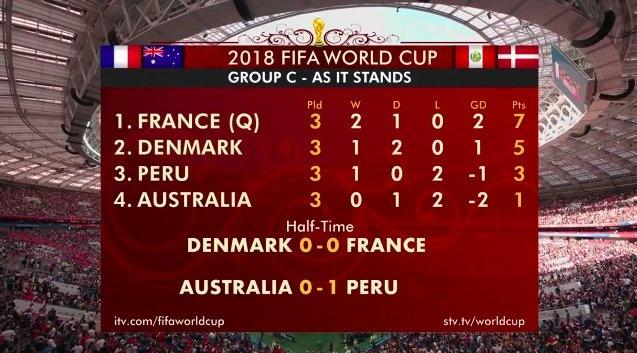 Australia vs Peru (0-2): Chien thang lich su sau 36 nam hinh anh 25