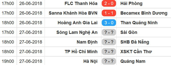HAGL vs CLB Quang Ninh (4-0): Cong Phuong da phat, Van Toan ghi cu dup hinh anh 19